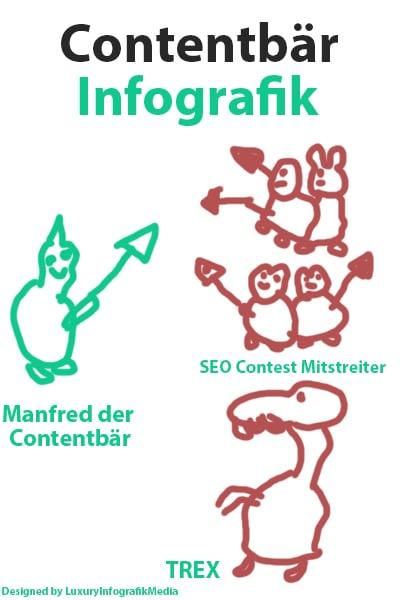 Infografik zum Contest von SEO-Vergleich.de